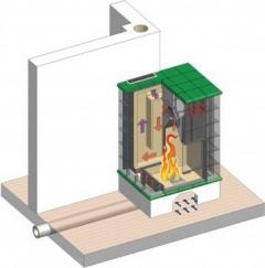 Feuererlebnis und schnelle Wärme-Die Hauptwärmeabgabe ist Konvektion.